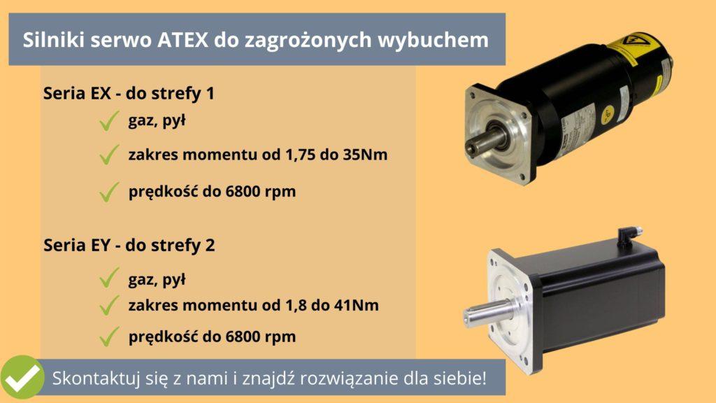 Serwo ATEX